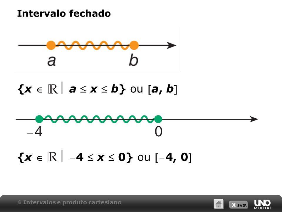 X SAIR Intervalo fechado {x a x b} ou a, b {x 4 x 0} ou 4, 0 4 Intervalos e produto cartesiano