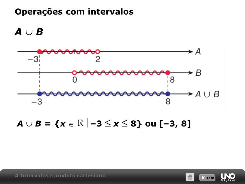 X SAIR Operações com intervalos A B A B = {x –3 x 8} ou [–3, 8] 4 Intervalos e produto cartesiano