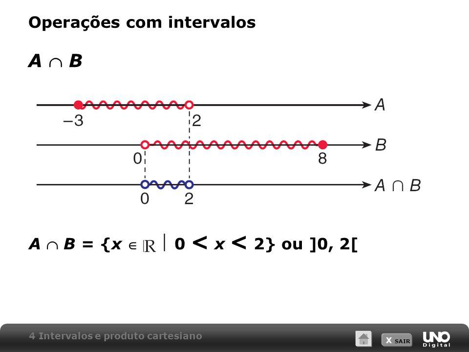 X SAIR Operações com intervalos A B A B = {x 0 < x < 2} ou ]0, 2[ 4 Intervalos e produto cartesiano