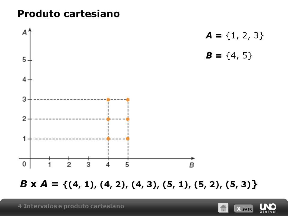 X SAIR Produto cartesiano A = {1, 2, 3} B = {4, 5} B x A = {(4, 1), (4, 2), (4, 3), (5, 1), (5, 2), (5, 3) } 4 Intervalos e produto cartesiano