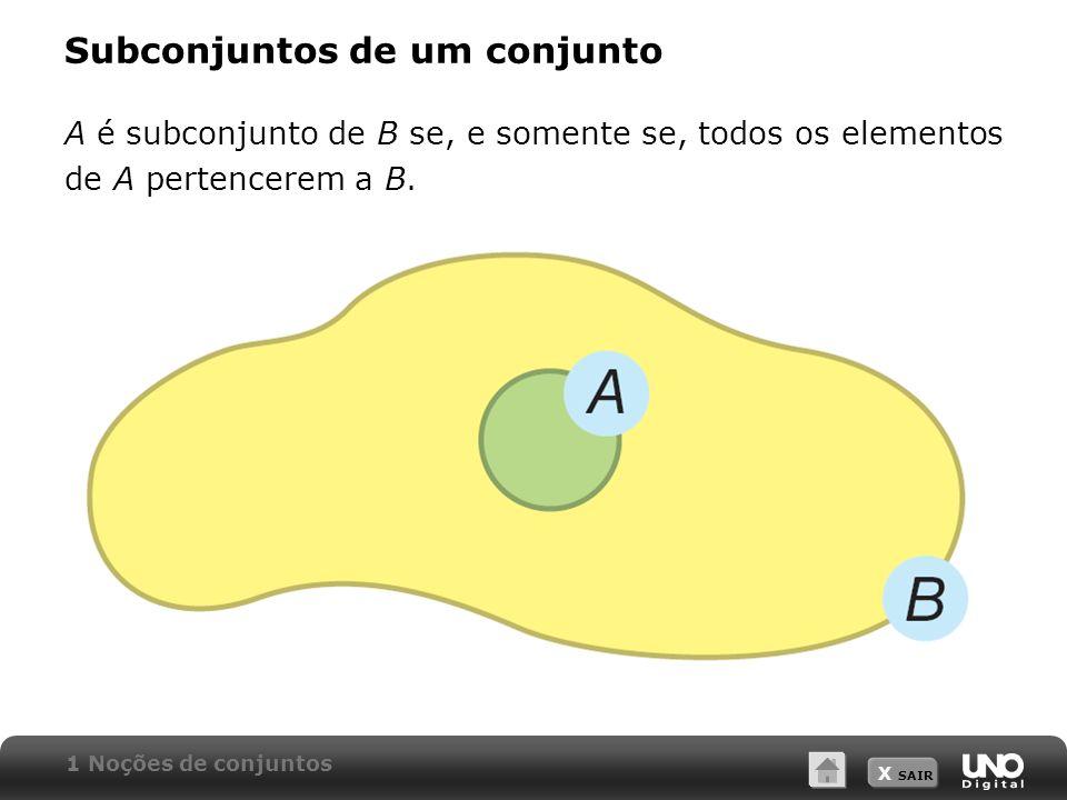 X SAIR Subconjuntos de um conjunto A é subconjunto de B se, e somente se, todos os elementos de A pertencerem a B.