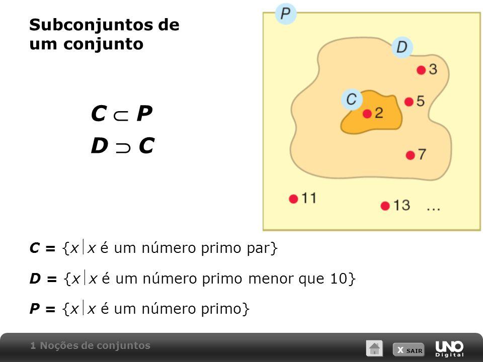 X SAIR Subconjuntos de um conjunto C = {xx é um número primo par} D = {xx é um número primo menor que 10} P = {xx é um número primo} C P D C 1 Noções de conjuntos
