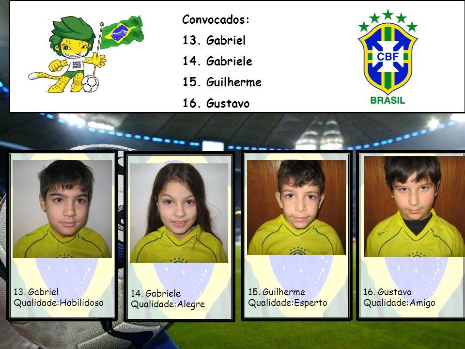Atleta: Rafael Vicente Naturalidade: Porto Alegre Time de origem:Inter Minhas habilidades:Jogar futebol e matemática