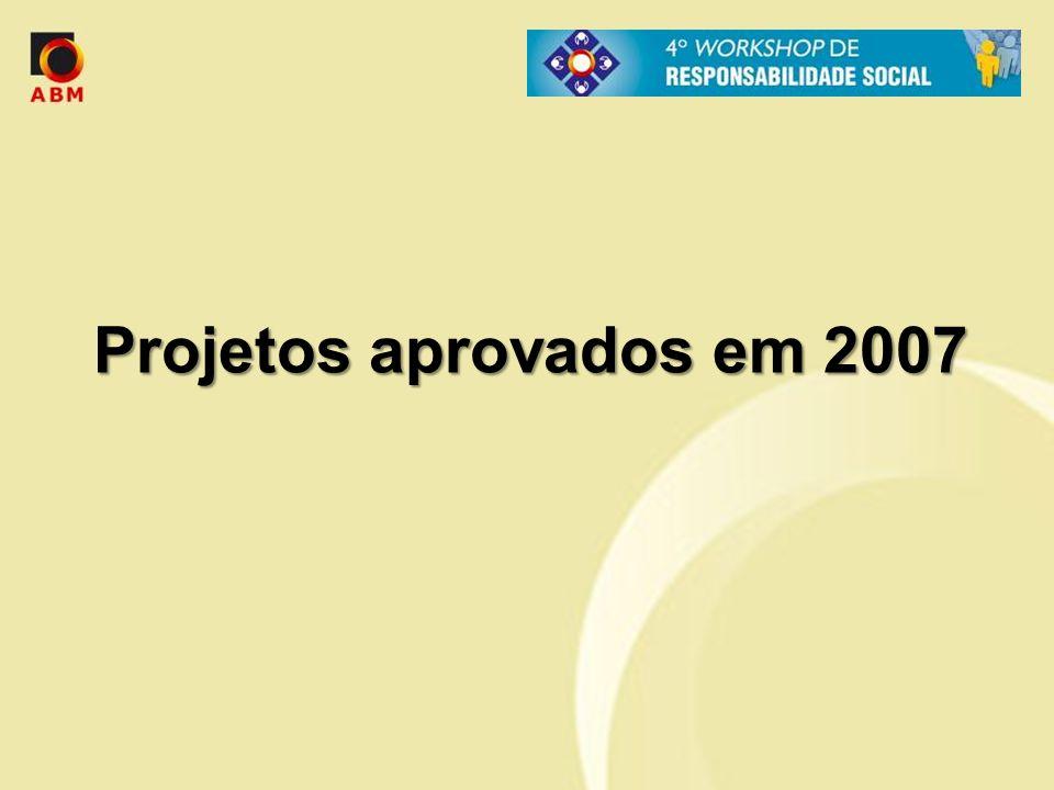 INVESTIMENTO EM ESPORTE - GRUPO USIMINAS.