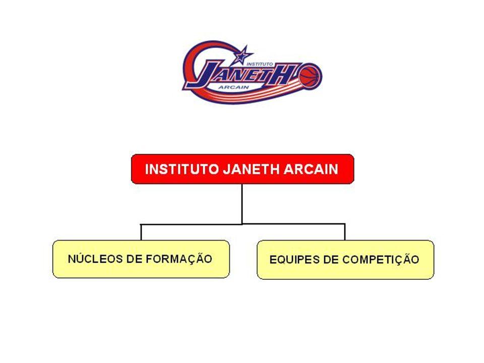 Associação de Judô Rogério Sampaio