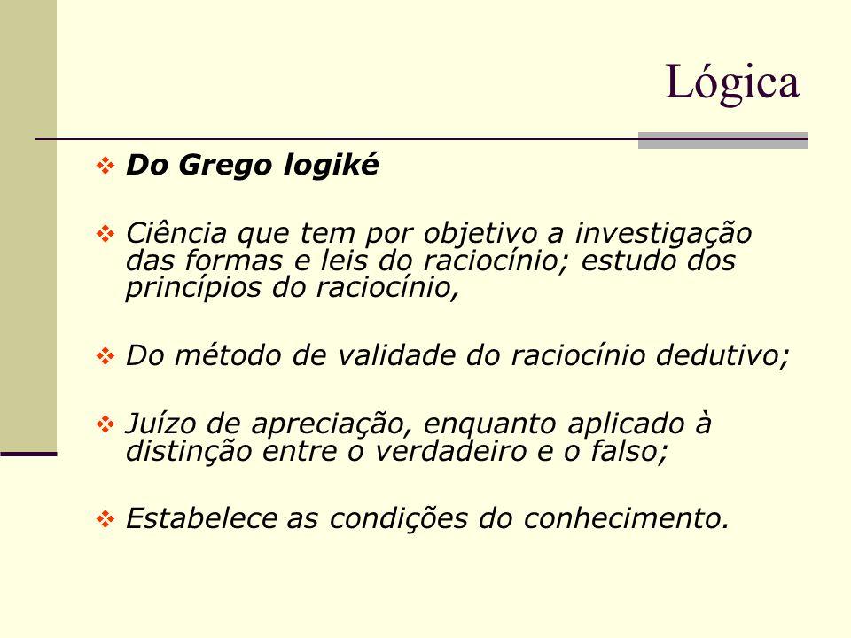 Lógica Desenvolvida por Aristóteles (Séc.