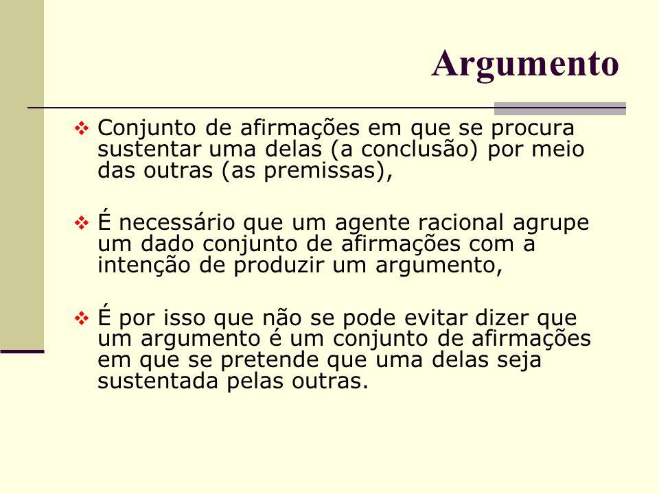 Premissas Argumento Conclusão Exemplo de argumento: Premissa: Todos os portugueses são europeus.