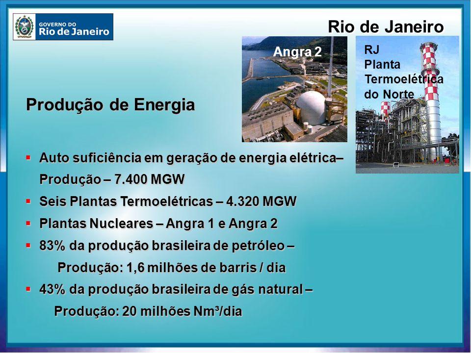 Rio de Janeiro Produção de Energia Angra 2 RJ Planta Termoelétrica do Norte Auto suficiência em geração de energia elétrica– Produção – 7.400 MGW Auto