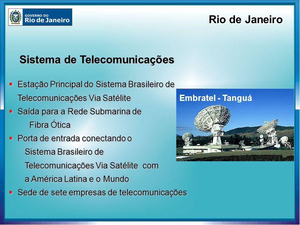 Embratel - Tanguá Rio de Janeiro Sistema de Telecomunicações Estação Principal do Sistema Brasileiro de Telecomunicações Via Satélite Estação Principa