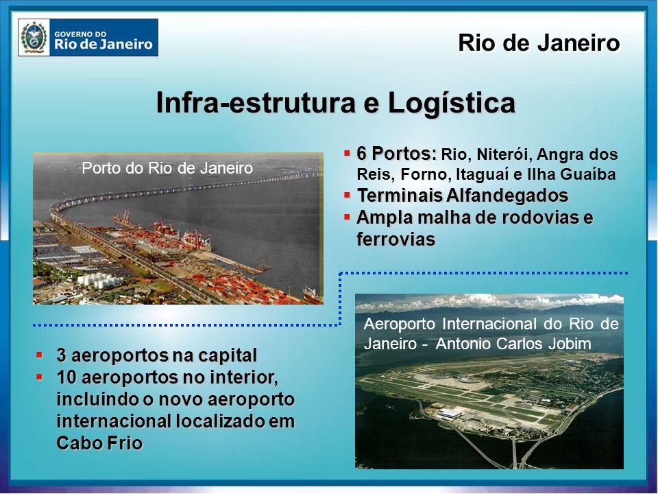 6 Portos: 6 Portos: Rio, Niterói, Angra dos Reis, Forno, Itaguaí e Ilha Guaíba Terminais Alfandegados Terminais Alfandegados Ampla malha de rodovias e