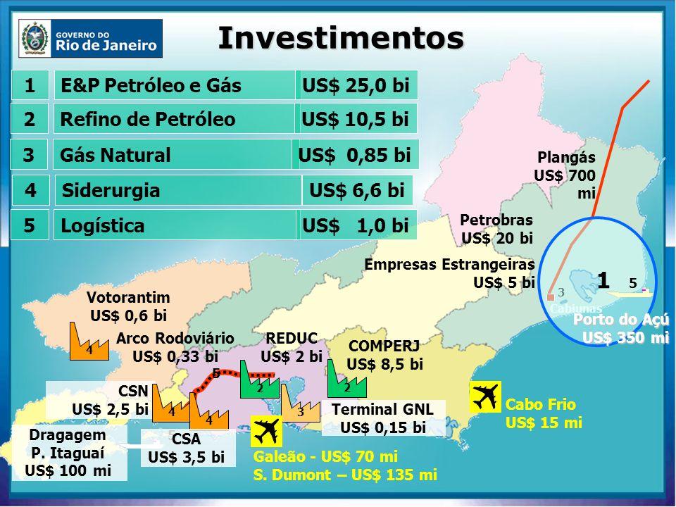 Cabiunas 3 Plangás US$ 700 mi 3 Terminal GNL US$ 0,15 bi 1 Petrobras US$ 20 bi Empresas Estrangeiras US$ 5 bi Arco Rodoviário US$ 0,33 bi 5 5 Porto do