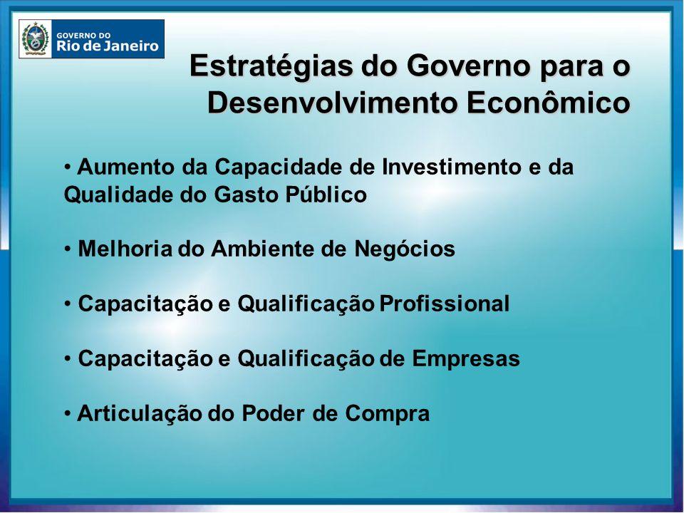 Estratégias do Governo para o Desenvolvimento Econômico Aumento da Capacidade de Investimento e da Qualidade do Gasto Público Melhoria do Ambiente de