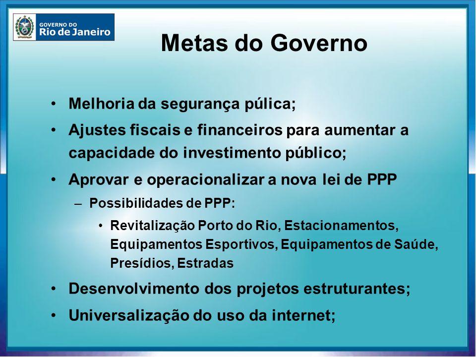 Metas do Governo Melhoria da segurança púlica; Ajustes fiscais e financeiros para aumentar a capacidade do investimento público; Aprovar e operacional