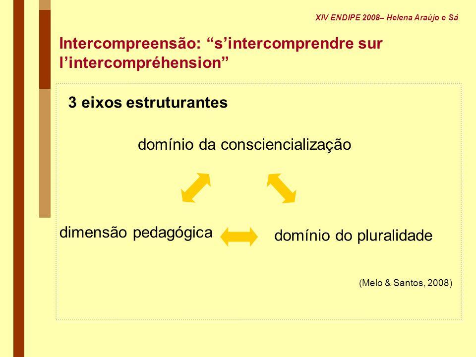 Intercompreensão: sintercomprendre sur lintercompréhension 3 eixos estruturantes dimensão pedagógica domínio da consciencialização domínio do pluralid