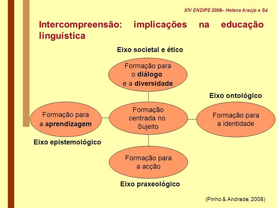 Eixo epistemológico Eixo praxeológico Eixo ontológico Eixo societal e ético Formação para o diálogo e a diversidade Formação centrada no Sujeito Forma
