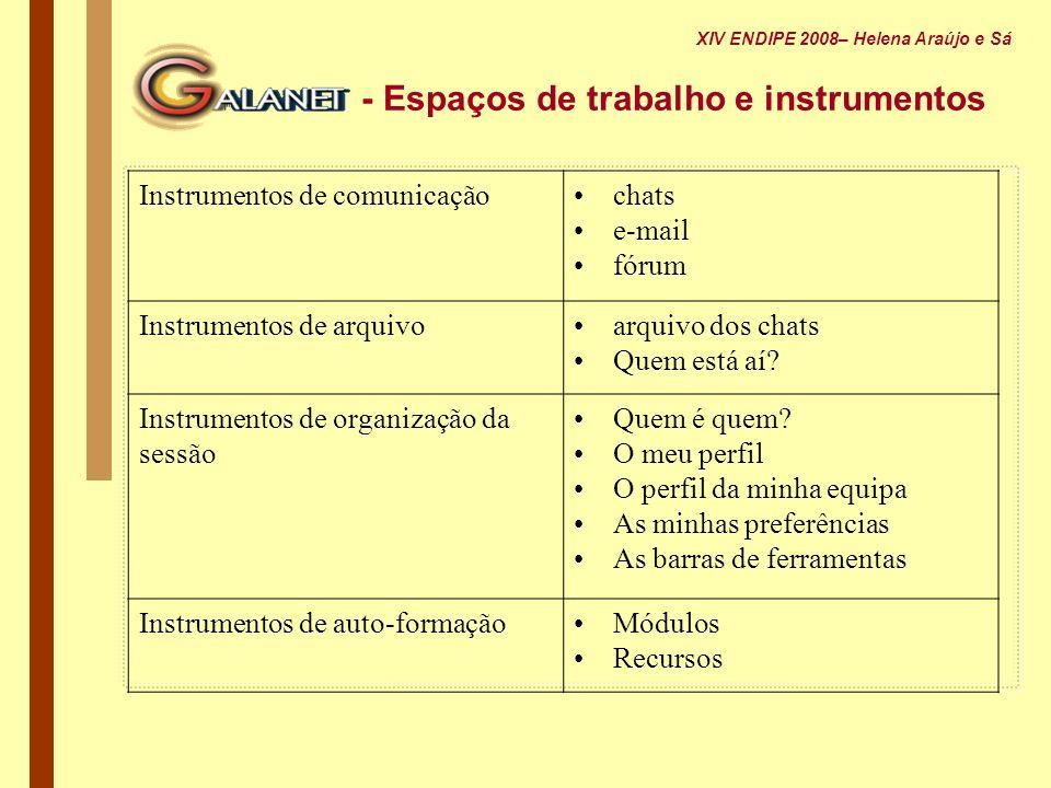 - Espaços de trabalho e instrumentos Instrumentos de comunicaçãochats e-mail fórum Instrumentos de arquivoarquivo dos chats Quem está aí? Instrumentos