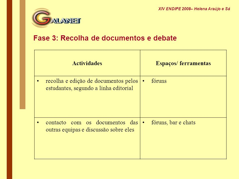 Fase 3: Recolha de documentos e debate ActividadesEspaços/ ferramentas recolha e edição de documentos pelos estudantes, segundo a linha editorial fóru