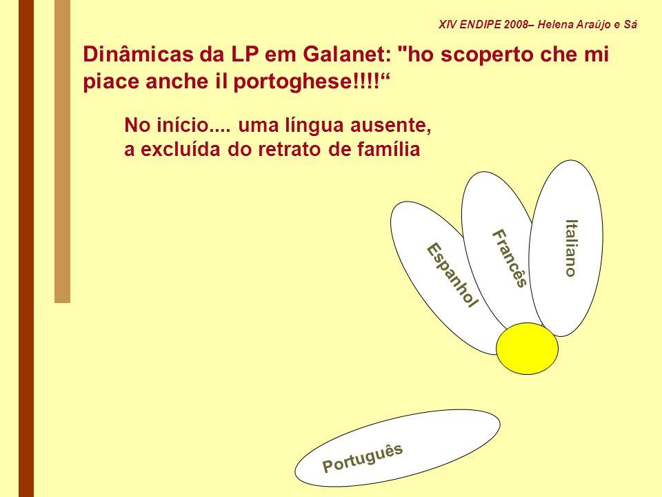 No início.... uma língua ausente, a excluída do retrato de família Português Espanhol Francês Italiano XIV ENDIPE 2008– Helena Araújo e Sá Dinâmicas d