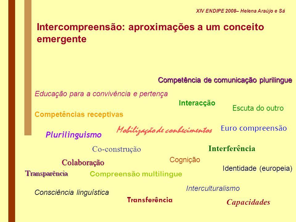 Interferência XIV ENDIPE 2008– Helena Araújo e Sá Capacidades Colaboração Co-construção Cognição Transparência Interacção Identidade (europeia) Compet