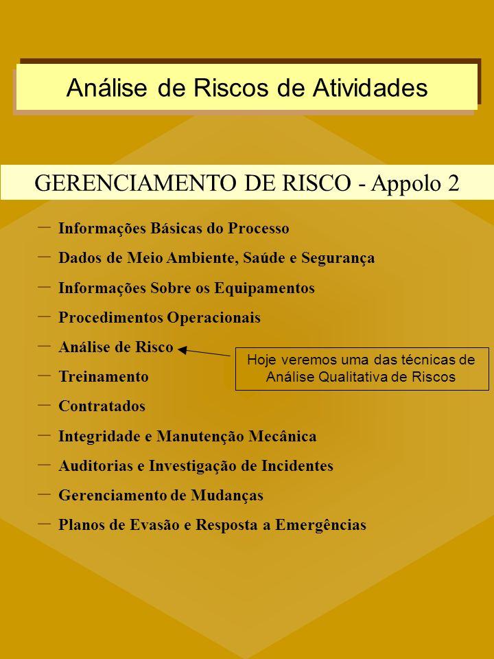 Análise de Riscos de Atividades GERENCIAMENTO DE RISCO - Appolo 2 – Informações Básicas do Processo – Dados de Meio Ambiente, Saúde e Segurança – Info