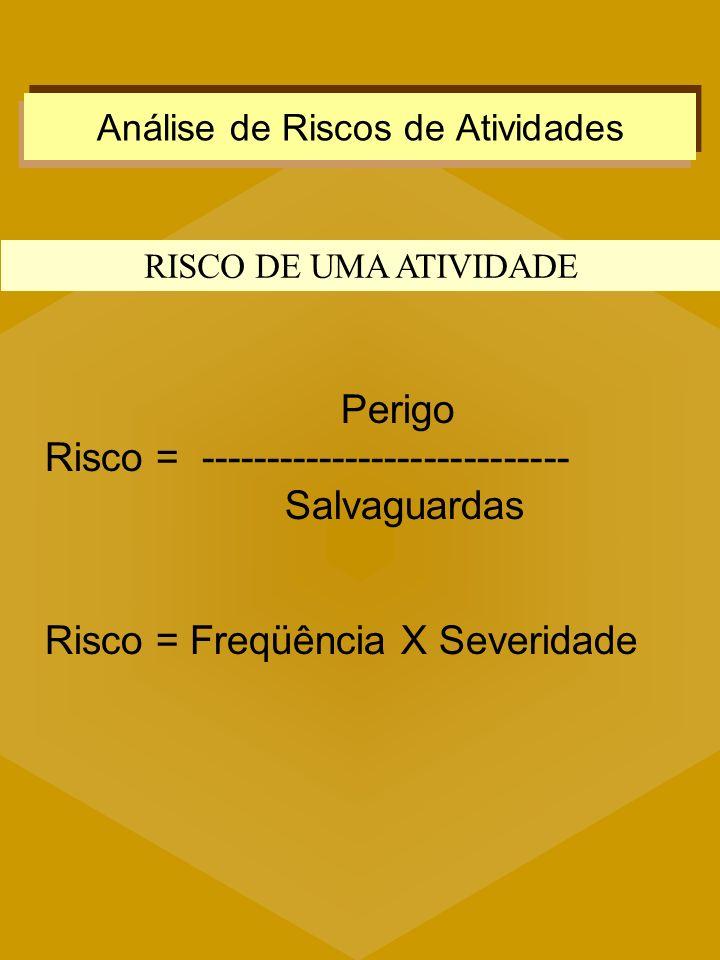Análise de Riscos de Atividades RISCO DE UMA ATIVIDADE Perigo Risco = ---------------------------- Salvaguardas Risco = Freqüência X Severidade