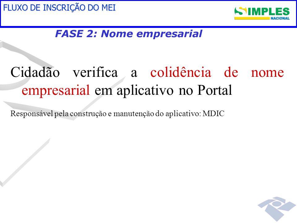 FLUXO DE INSCRIÇÃO DO MEI FASE 2: Nome empresarial Cidadão verifica a colidência de nome empresarial em aplicativo no Portal Responsável pela construção e manutenção do aplicativo: MDIC