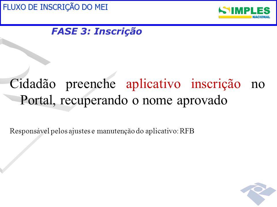 FLUXO DE INSCRIÇÃO DO MEI FASE 3: Inscrição Cidadão preenche aplicativo inscrição no Portal, recuperando o nome aprovado Responsável pelos ajustes e manutenção do aplicativo: RFB