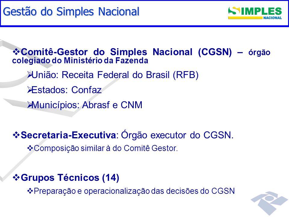 Gestão do Simples Nacional Comitê-Gestor do Simples Nacional (CGSN) – órgão colegiado do Ministério da Fazenda União: Receita Federal do Brasil (RFB) Estados: Confaz Municípios: Abrasf e CNM Secretaria-Executiva: Órgão executor do CGSN.