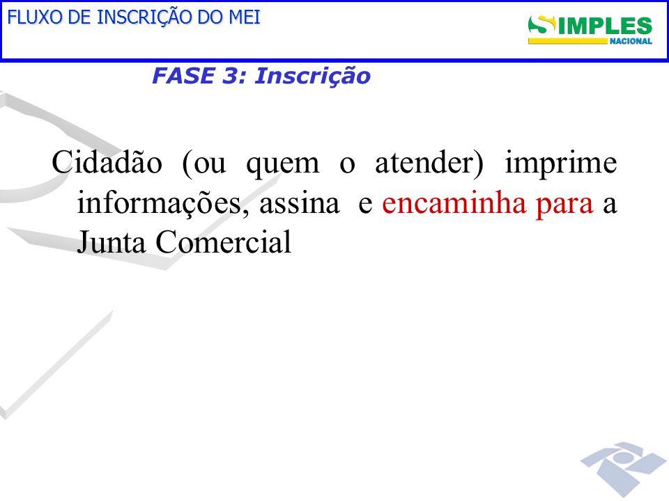 FLUXO DE INSCRIÇÃO DO MEI FASE 3: Inscrição Cidadão (ou quem o atender) imprime informações, assina e encaminha para a Junta Comercial