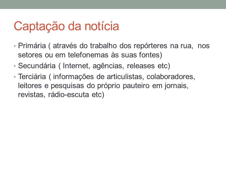 Captação da notícia Primária ( através do trabalho dos repórteres na rua, nos setores ou em telefonemas às suas fontes) Secundária ( Internet, agência