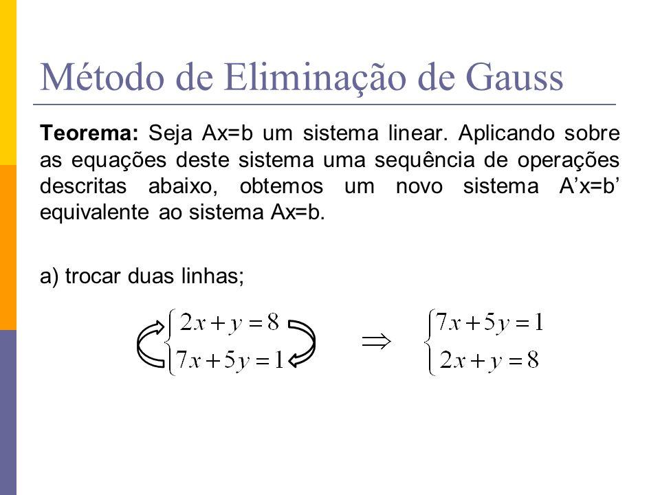 Método de Eliminação de Gauss Teorema: Seja Ax=b um sistema linear. Aplicando sobre as equações deste sistema uma sequência de operações descritas aba