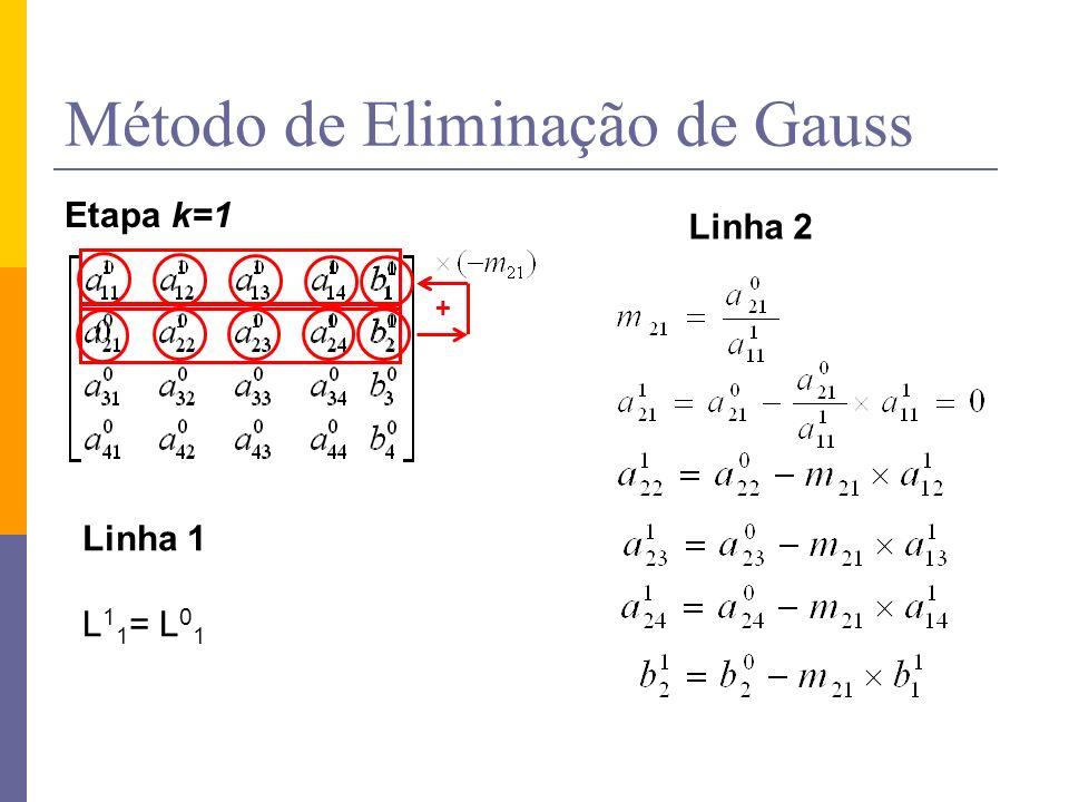 Método de Eliminação de Gauss Etapa k=1 Linha 2 Linha 1 L 1 1 = L 0 1 +
