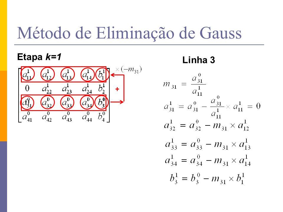 Método de Eliminação de Gauss Etapa k=1 Linha 3 +