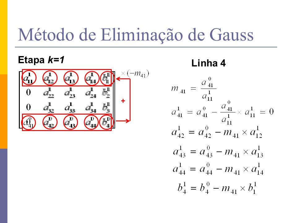 Método de Eliminação de Gauss Etapa k=1 Linha 4 +