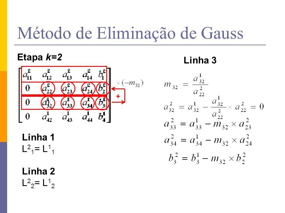 Método de Eliminação de Gauss Etapa k=2 Linha 3 Linha 1 L 2 1 = L 1 1 Linha 2 L 2 2 = L 1 2 +