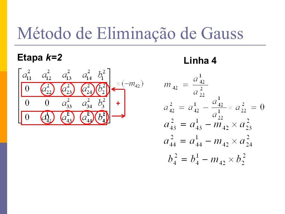 Método de Eliminação de Gauss Etapa k=2 Linha 4 +