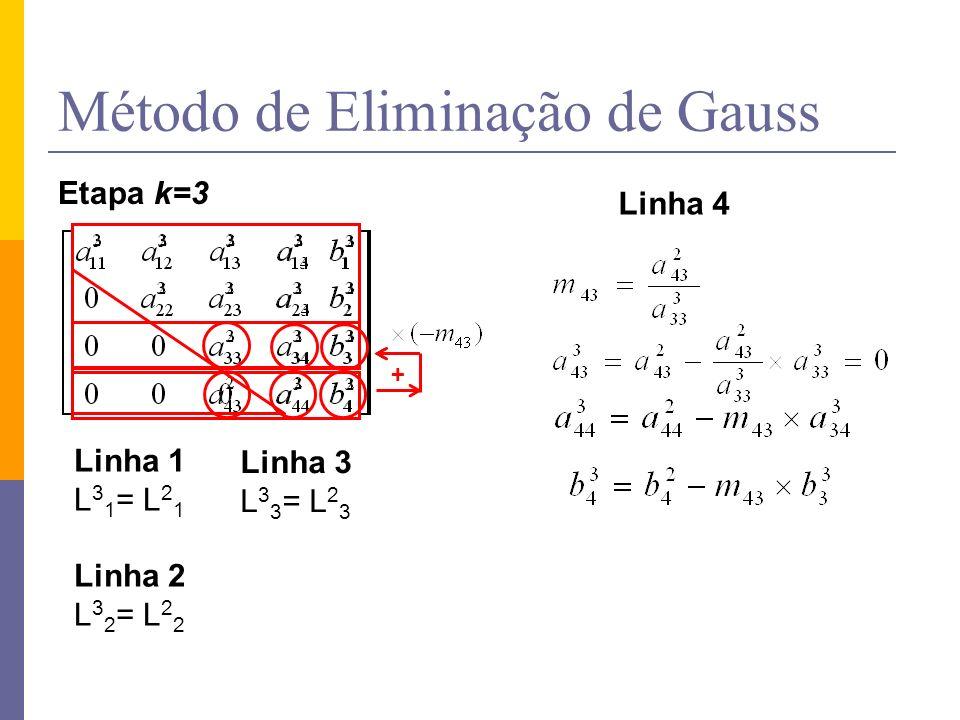 Método de Eliminação de Gauss Etapa k=3 Linha 4 Linha 1 L 3 1 = L 2 1 Linha 2 L 3 2 = L 2 2 Linha 3 L 3 3 = L 2 3 +