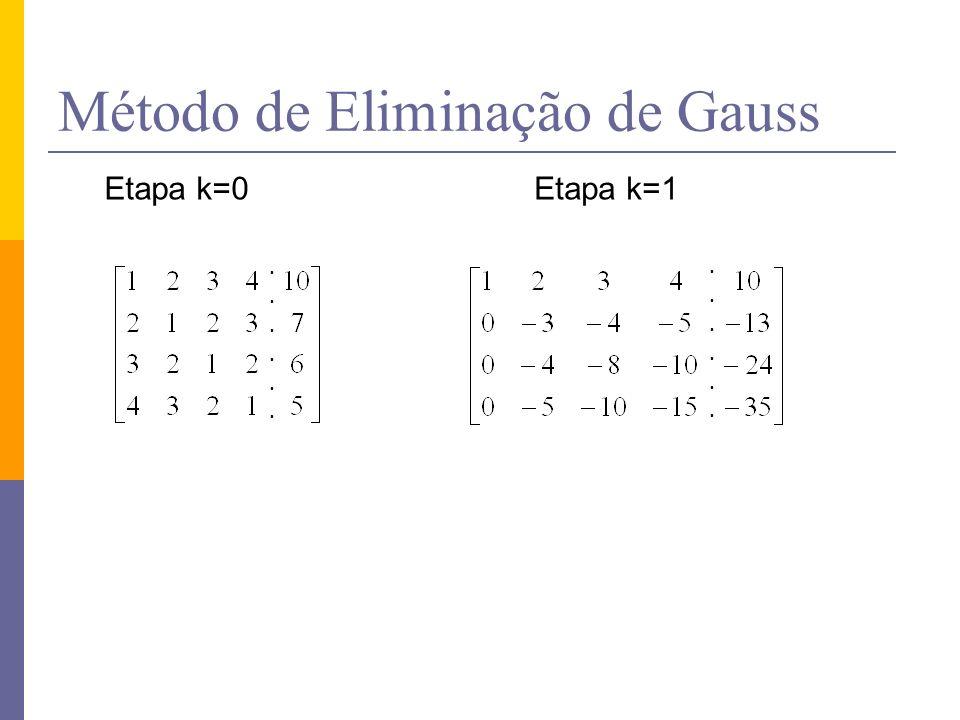 Método de Eliminação de Gauss Etapa k=0Etapa k=1........................