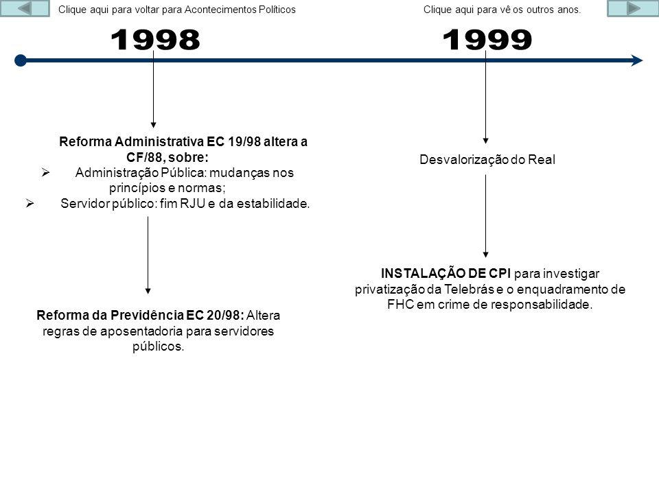 Desvalorização do Real INSTALAÇÃO DE CPI para investigar privatização da Telebrás e o enquadramento de FHC em crime de responsabilidade. Reforma Admin