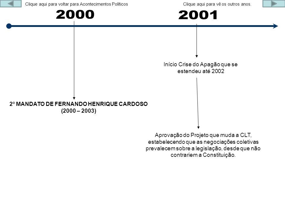 2º MANDATO DE FERNANDO HENRIQUE CARDOSO (2000 – 2003) Clique aqui para voltar para Acontecimentos PolíticosClique aqui para vê os outros anos. Início