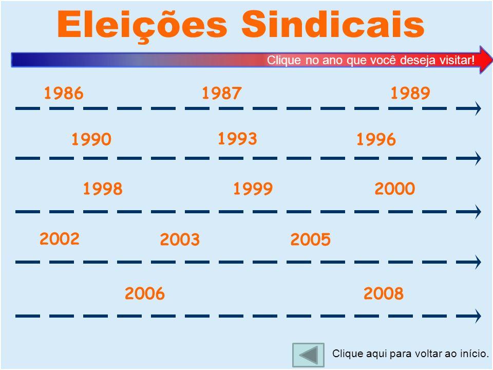 Clique aqui para voltar ao início. 198619871989 1990 1993 1996 199819992000 2002 20032005 20062008 Eleições Sindicais Clique no ano que você deseja vi