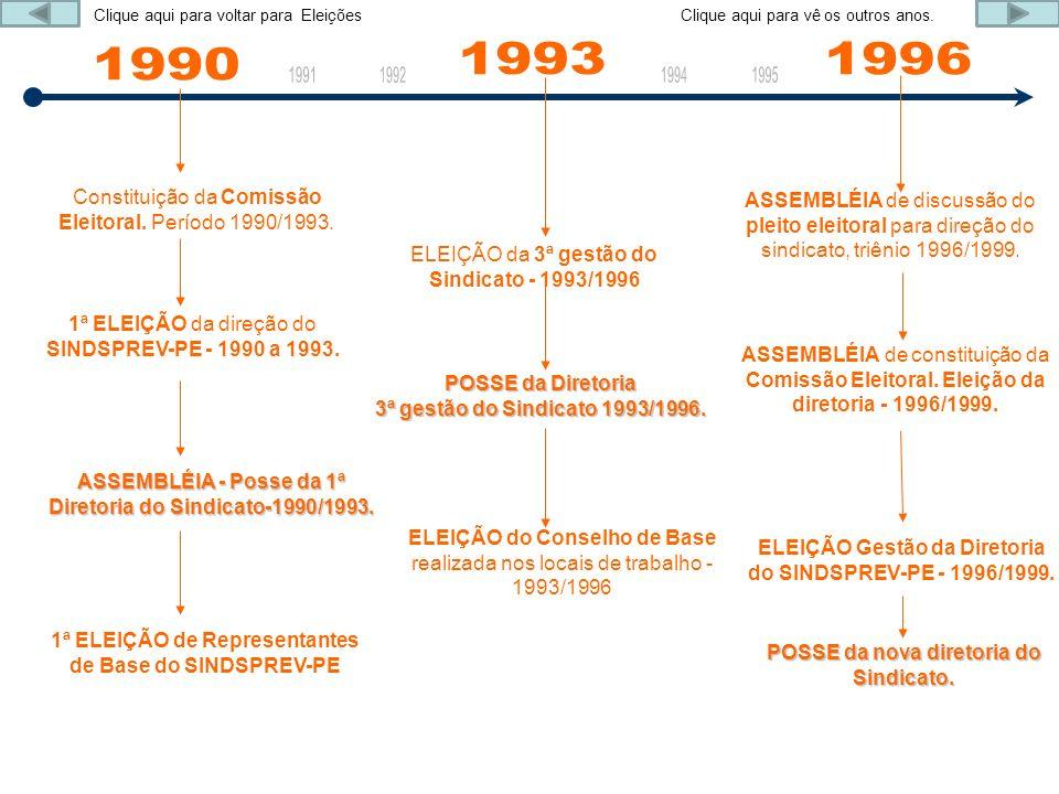 Constituição da Comissão Eleitoral. Período 1990/1993. 1ª ELEIÇÃO da direção do SINDSPREV-PE - 1990 a 1993. ASSEMBLÉIA - Posse da 1ª Diretoria do Sind