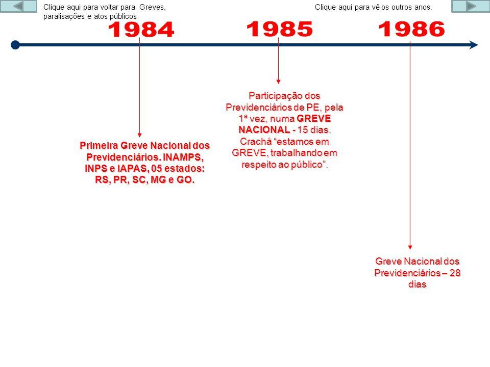 Primeira Greve Nacional dos Previdenciários. INAMPS, INPS e IAPAS, 05 estados: RS, PR, SC, MG e GO. Participação dos Previdenciários de PE, pela 1ª ve