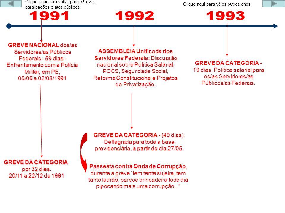 GREVE NACIONAL dos/as Servidores/as Públicos Federais - 59 dias - Enfrentamento com a Polícia Militar, em PE, 05/06 a 02/08/1991 GREVE DA CATEGORIA, p