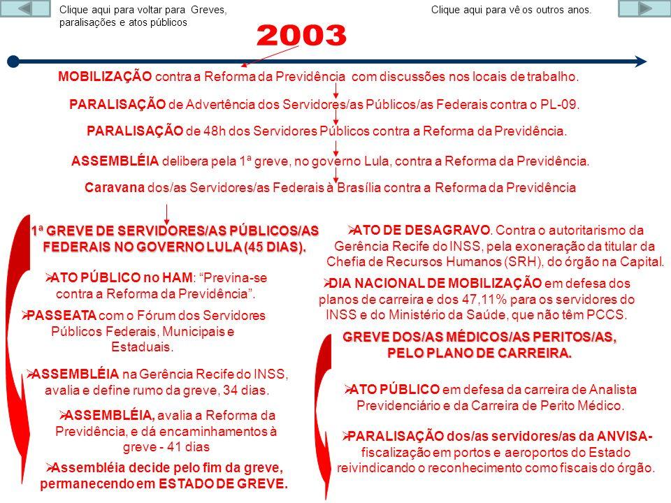 PARALISAÇÃO de Advertência dos Servidores/as Públicos/as Federais contra o PL-09. PASSEATA com o Fórum dos Servidores Públicos Federais, Municipais e