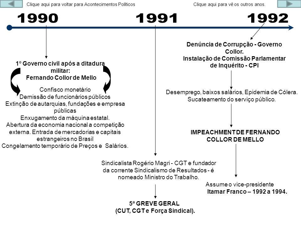 1º Governo civil após a ditadura militar: Fernando Collor de Mello Confisco monetário Demissão de funcionários públicos Extinção de autarquias, fundaç