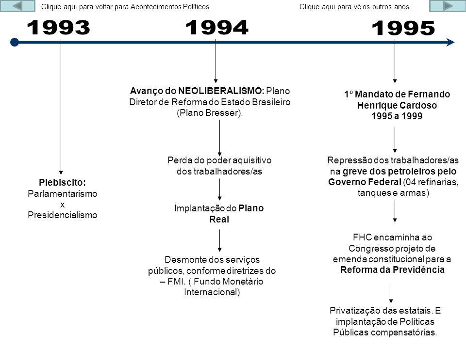 Plebiscito: Parlamentarismo x Presidencialismo Implantação do Plano Real Avanço do NEOLIBERALISMO: Plano Diretor de Reforma do Estado Brasileiro (Plan