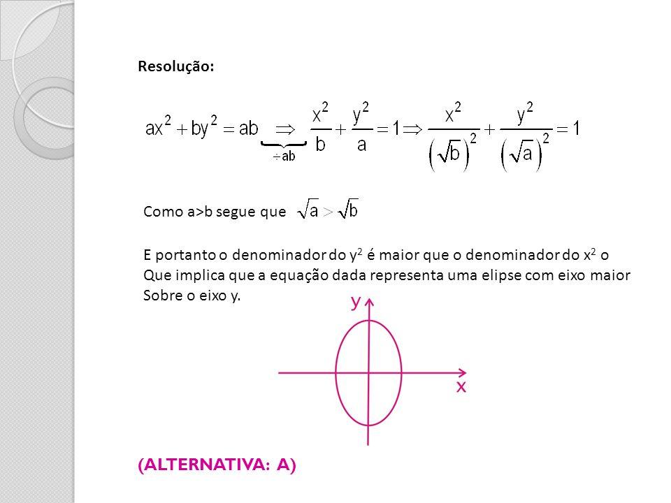 Resolução: Como a>b segue que E portanto o denominador do y 2 é maior que o denominador do x 2 o Que implica que a equação dada representa uma elipse