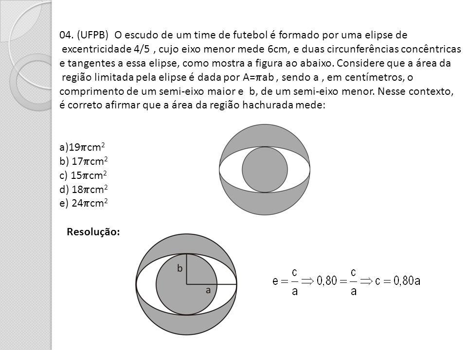 04. (UFPB) O escudo de um time de futebol é formado por uma elipse de excentricidade 4/5, cujo eixo menor mede 6cm, e duas circunferências concêntrica