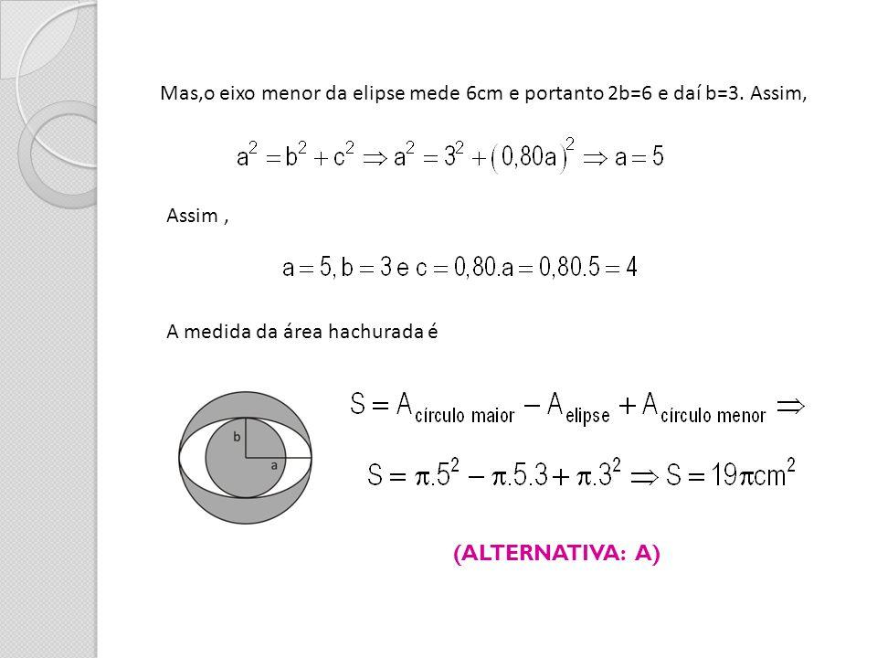 Mas,o eixo menor da elipse mede 6cm e portanto 2b=6 e daí b=3. Assim, Assim, A medida da área hachurada é (ALTERNATIVA: A)